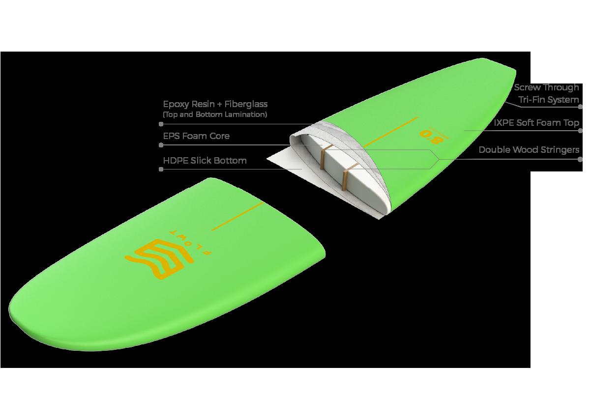 FlowtStandard80ConstructionSpecs3D